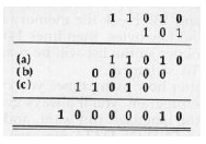 verilog code for 8 x 8 multiplier using ADD/SHIFT method